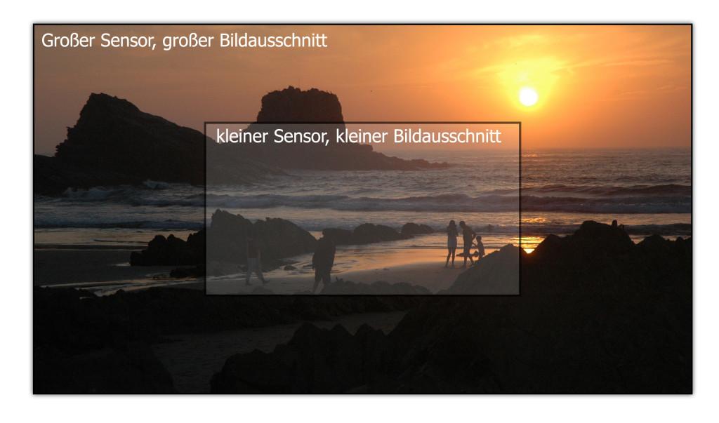 Skizze_Sensorgroessen_Bildausschnitt